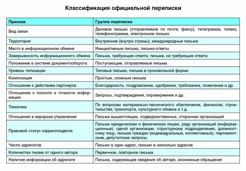 Информационное Письмо о Сотрудничестве образец