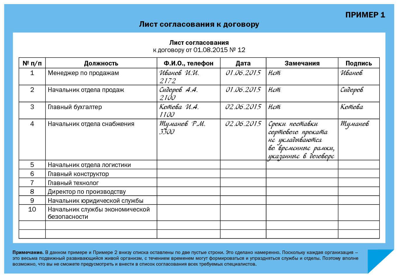 образец листа согласования документа