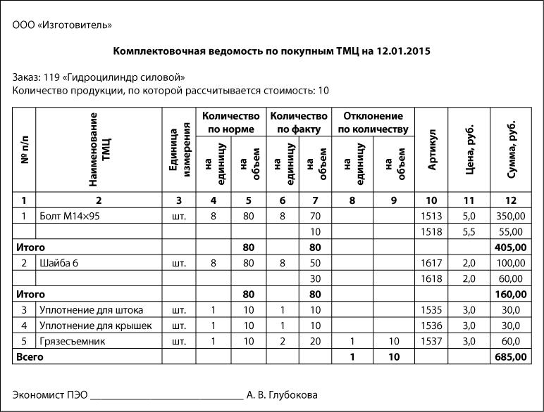 бланк карты отклонений img-1