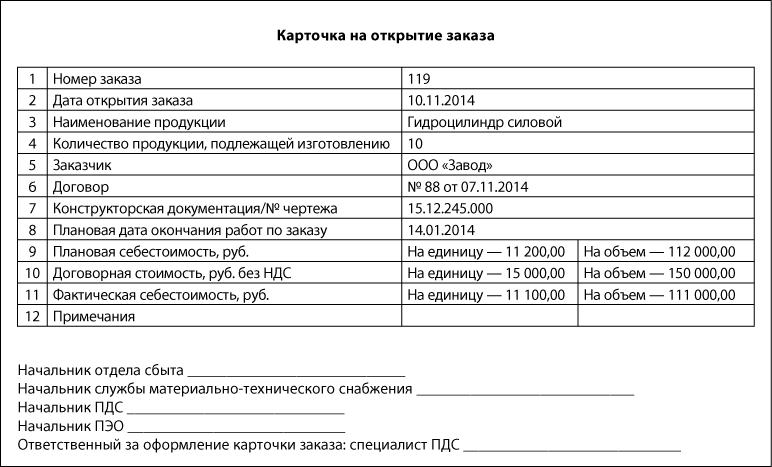 отчет о проделанной работе материально-технического обеспечения поставки склада Владивостоке