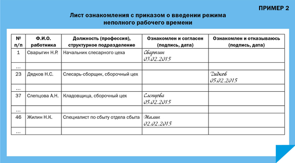 приказ об отмене командировки образец рб