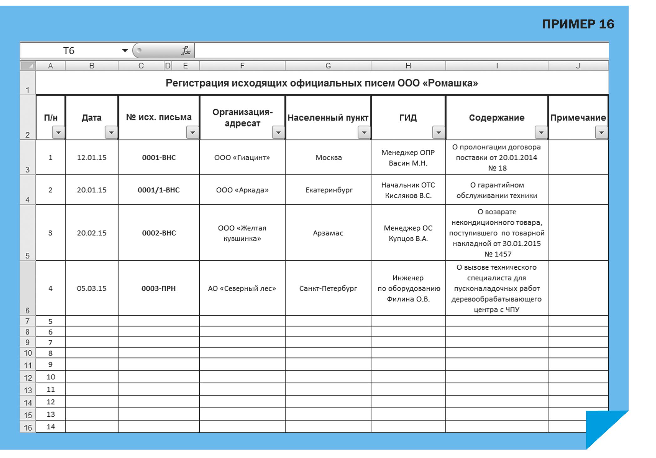 Регистрация входящей корреспонденции бухгалтерии внесение изменений в ооо сроки регистрации