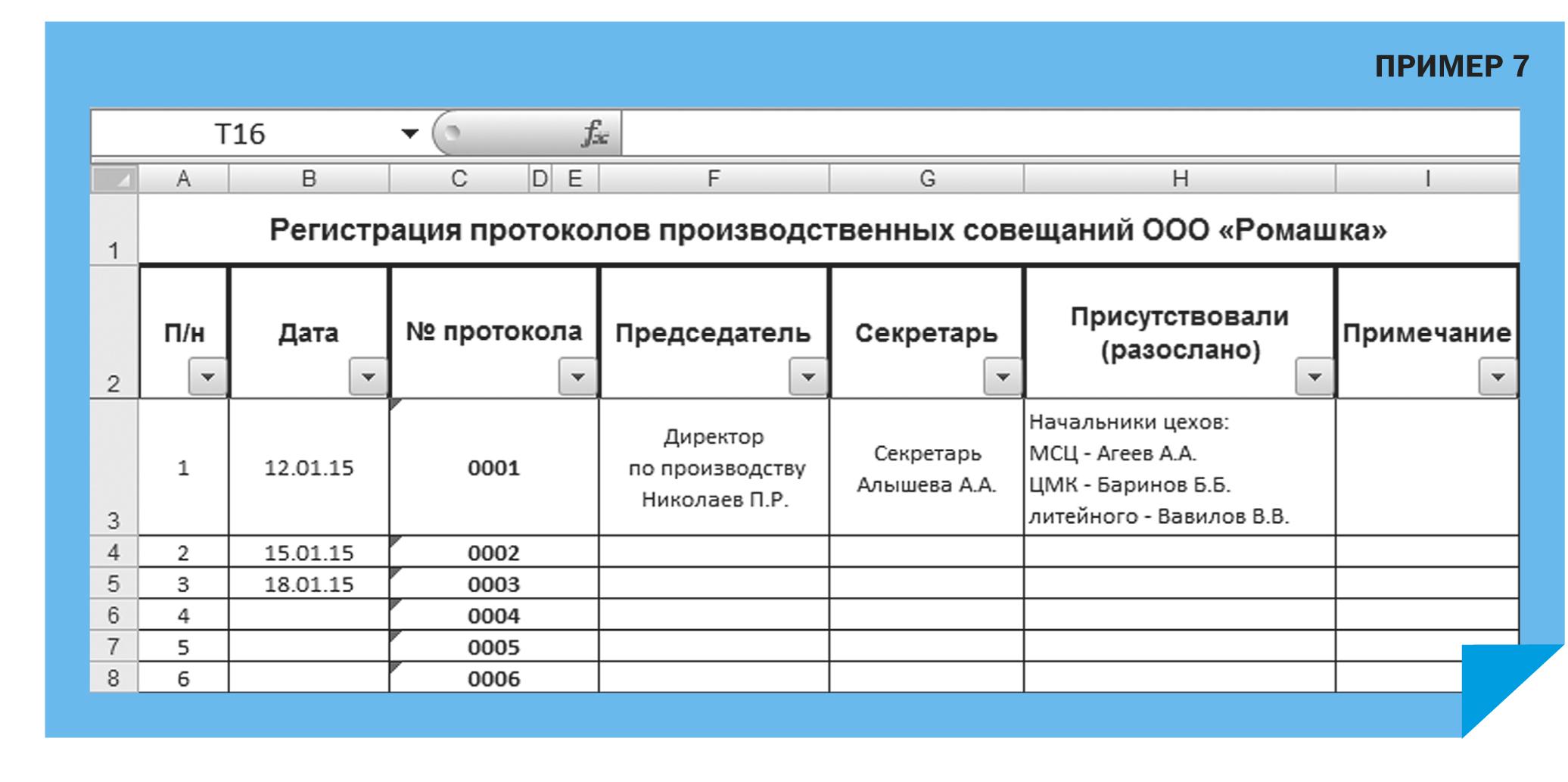 Схема видов документов