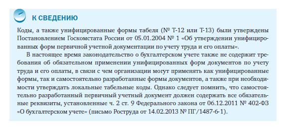 Больничный лист в Москве Коптево форум