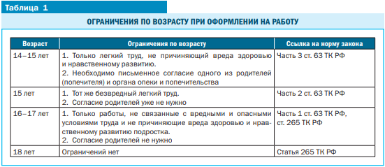Работа для девушки 17 лет из москвы диана бойко
