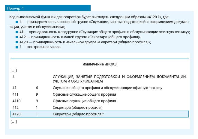 Код выполняемой функции секретаря