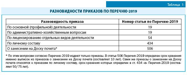 Разновидности приказов по перечню 2019