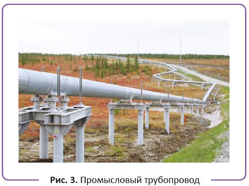 Промысловый трубопровод