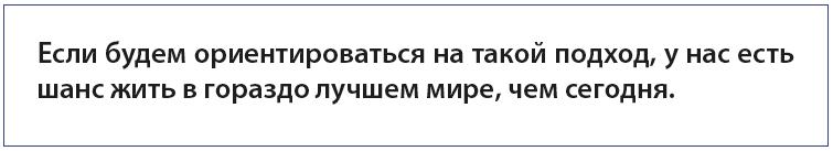 budushchee_professii