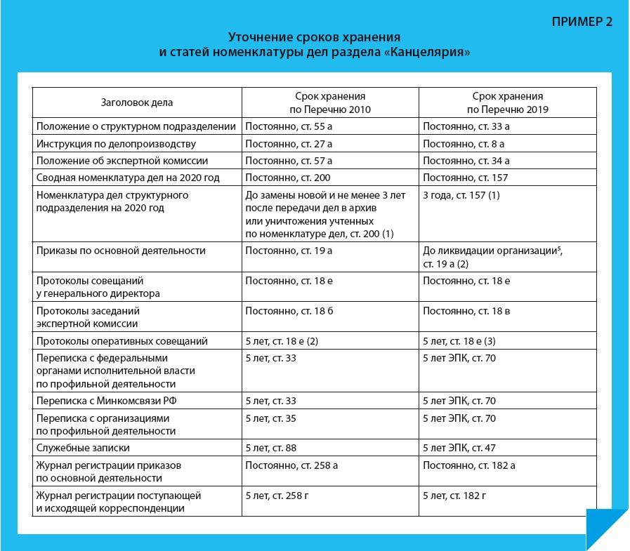 kak_obnovit_nomenklaturu