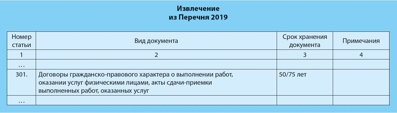 novyj_perechen_2019