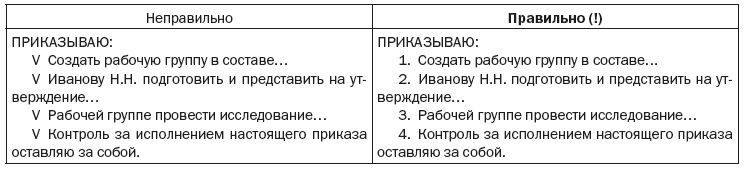 Сроки хранения приказов по личному составу. Правила учета и хранения кадровых документов