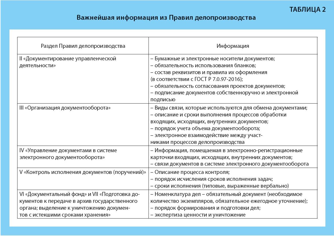 kakimi_dokumentami)kozhanova