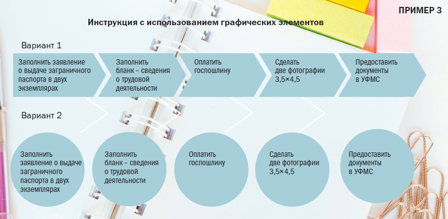 Инструкция с использованием графических элементов