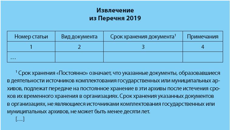 Извлечение из Перечня 2019