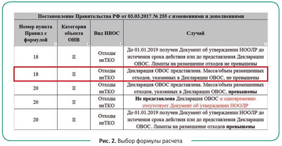 Постановление Правительства РФ от 03.03.2019 № 255